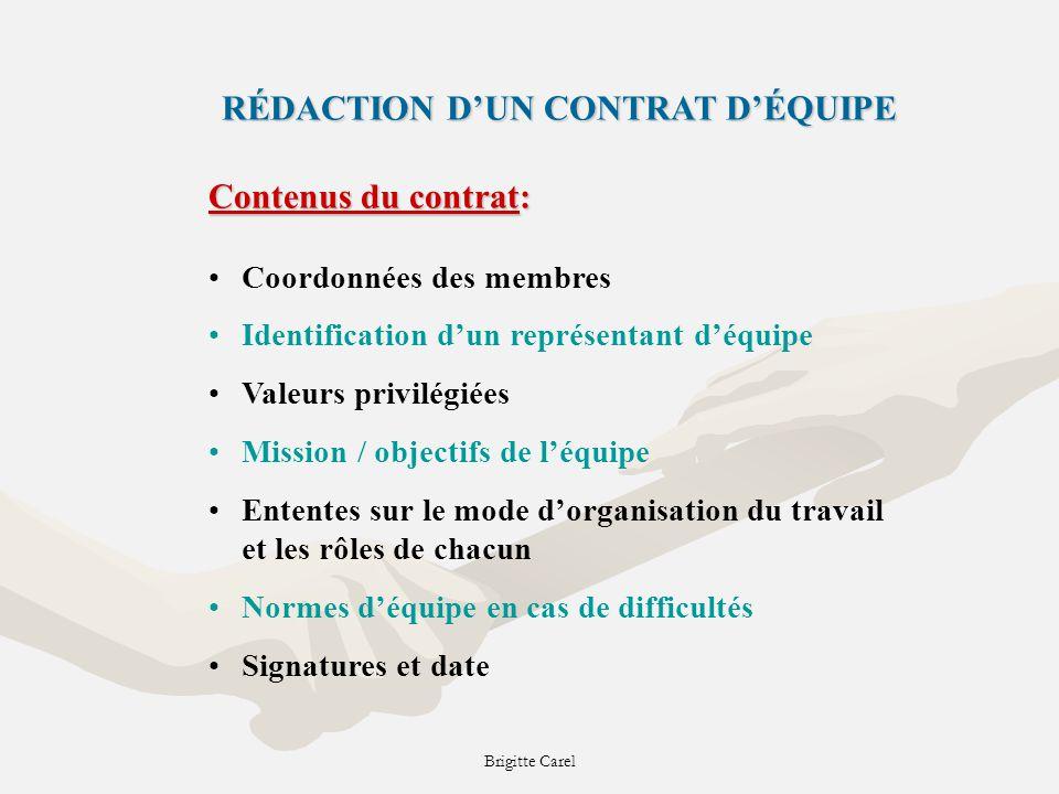 RÉDACTION D'UN CONTRAT D'ÉQUIPE