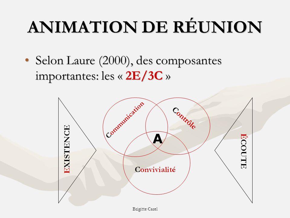 ANIMATION DE RÉUNION Selon Laure (2000), des composantes importantes: les « 2E/3C » EXISTENCE. ÉCOUTE.