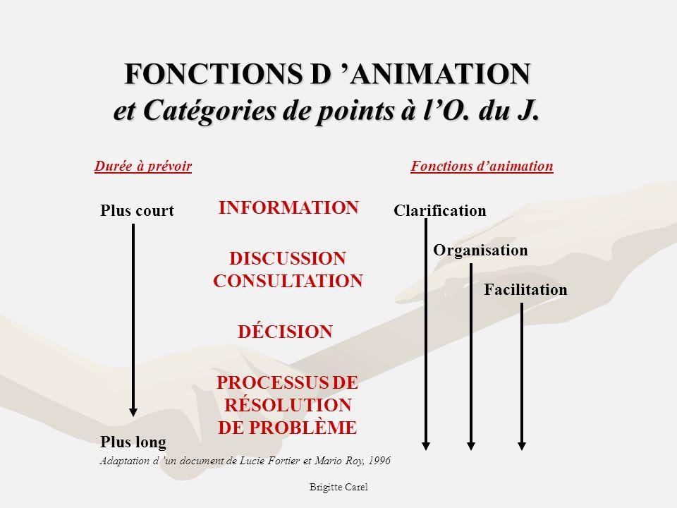 FONCTIONS D 'ANIMATION et Catégories de points à l'O. du J.
