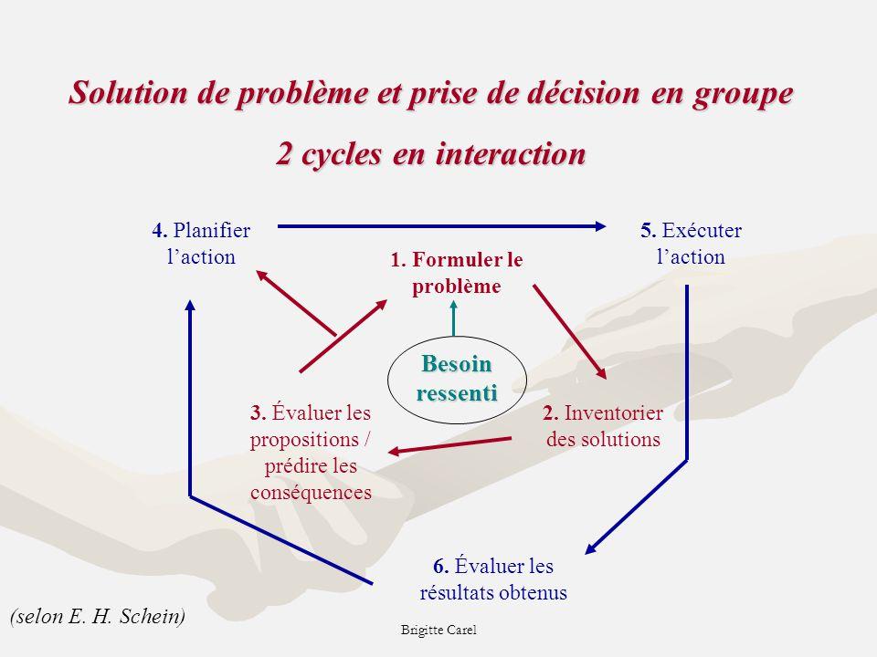 Solution de problème et prise de décision en groupe
