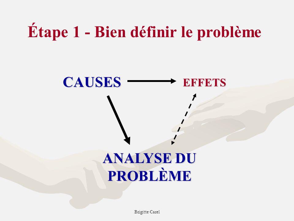 Étape 1 - Bien définir le problème