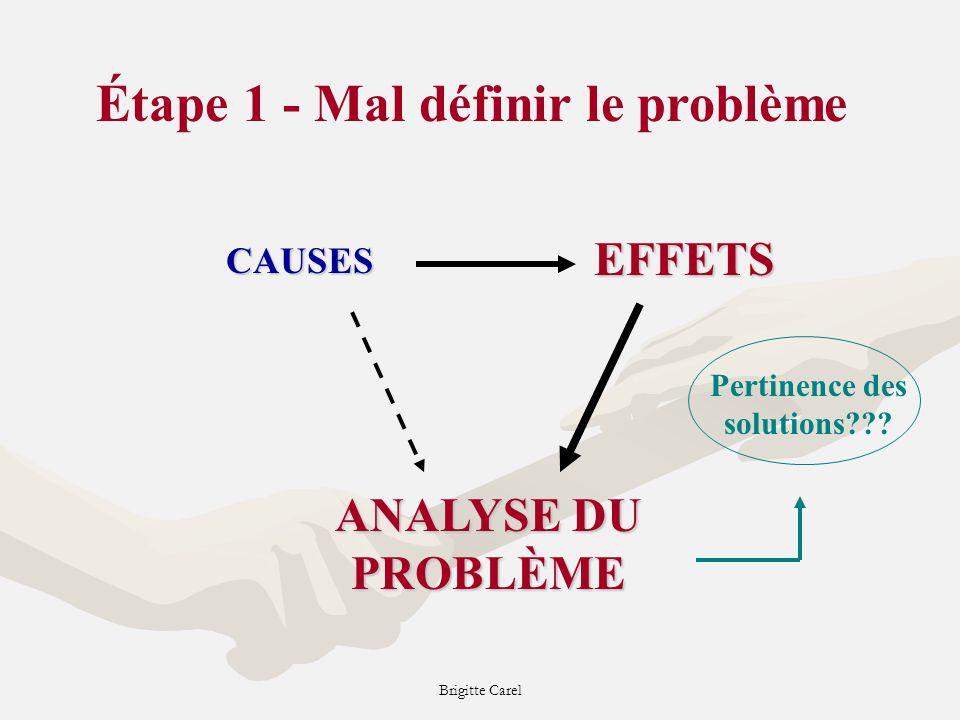 Étape 1 - Mal définir le problème Pertinence des solutions