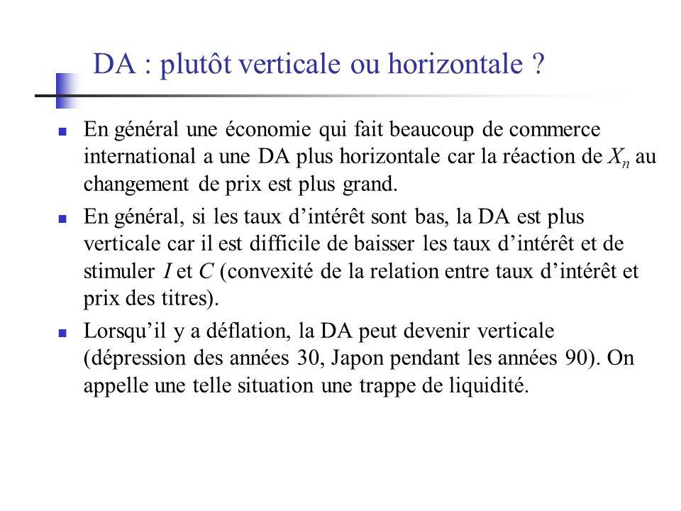 DA : plutôt verticale ou horizontale