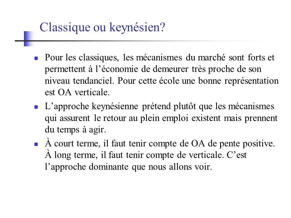 Classique ou keynésien