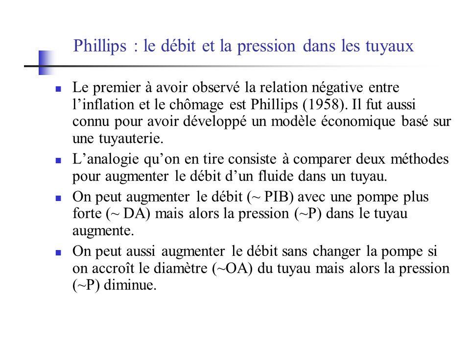 Phillips : le débit et la pression dans les tuyaux