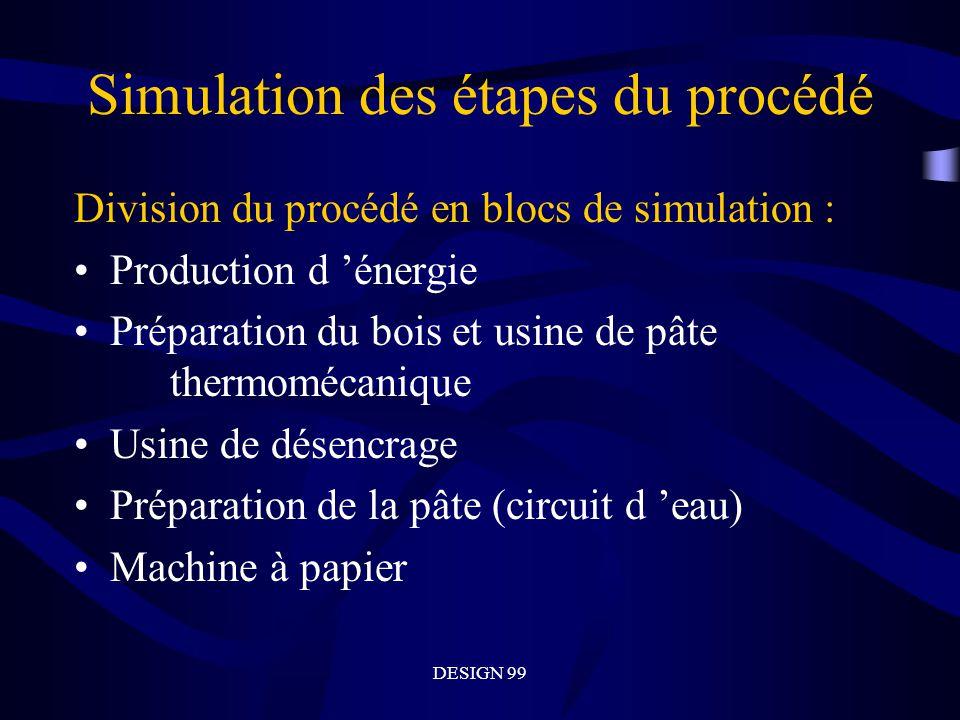 Simulation des étapes du procédé