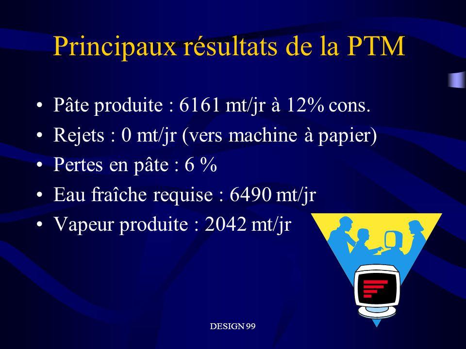 Principaux résultats de la PTM