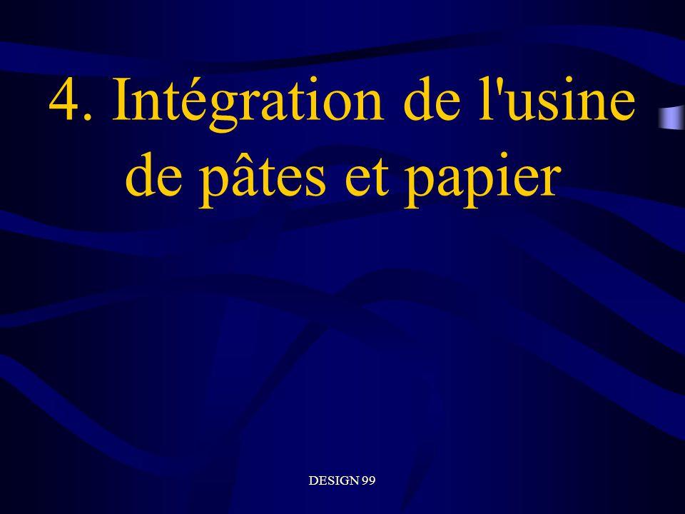4. Intégration de l usine de pâtes et papier