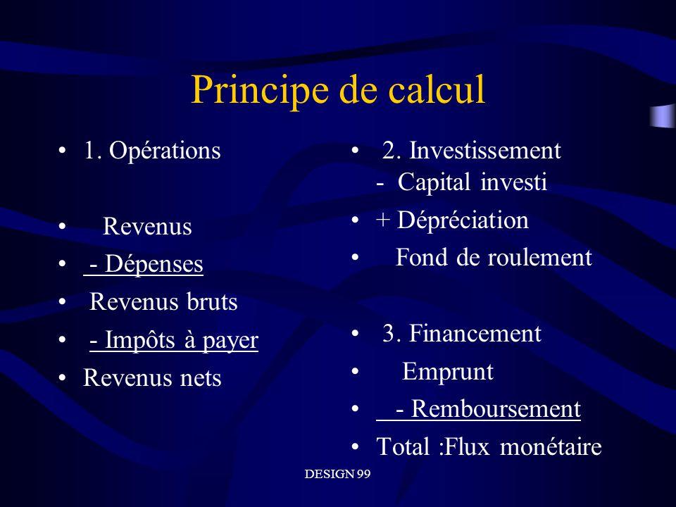 Principe de calcul 1. Opérations Revenus - Dépenses Revenus bruts