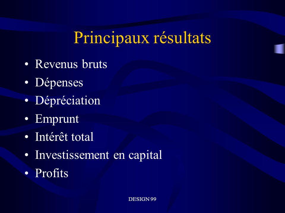 Principaux résultats Revenus bruts Dépenses Dépréciation Emprunt