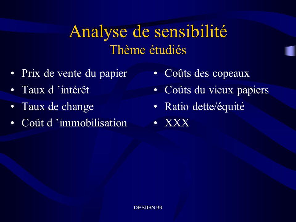 Analyse de sensibilité Thème étudiés