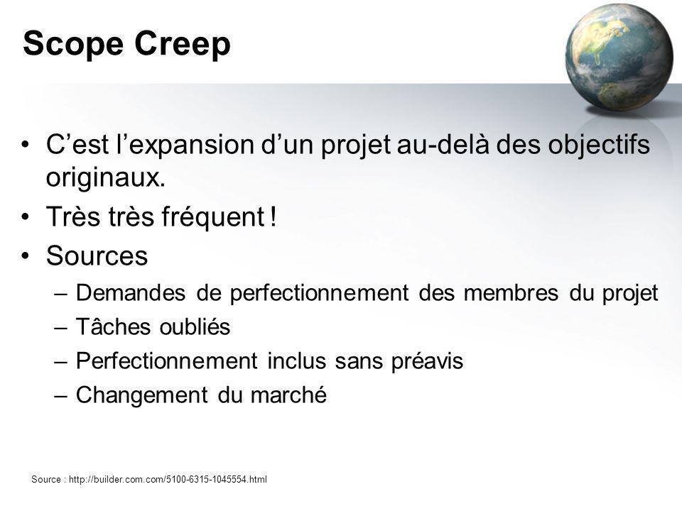 Scope Creep C'est l'expansion d'un projet au-delà des objectifs originaux. Très très fréquent ! Sources.