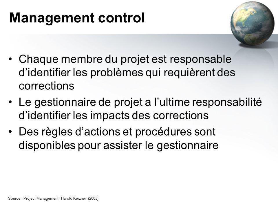 Management control Chaque membre du projet est responsable d'identifier les problèmes qui requièrent des corrections.