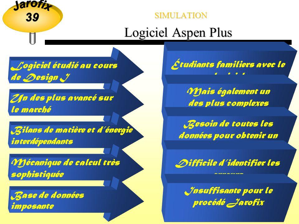 Logiciel Aspen Plus Étudiants familiers avec le logiciel