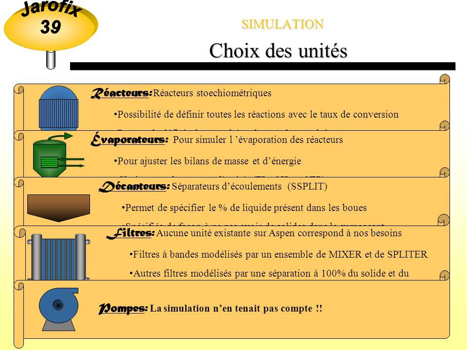 Choix des unités SIMULATION Réacteurs: Réacteurs stoechiométriques