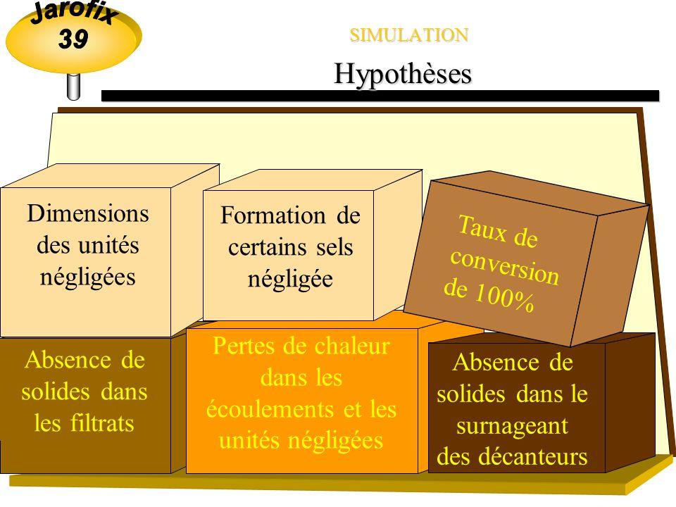 Hypothèses Dimensions des unités négligées