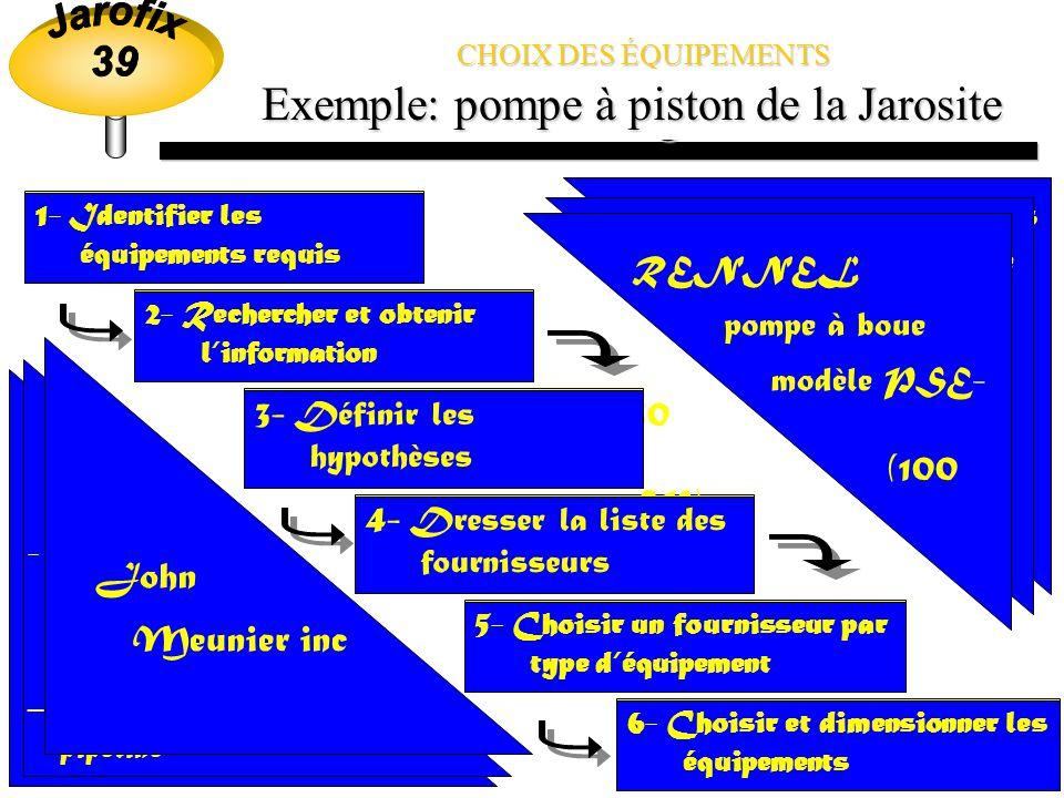 Exemple: pompe à piston de la Jarosite