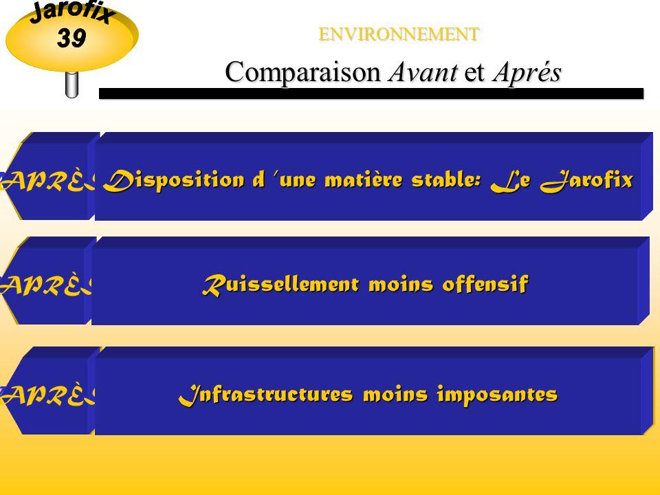 Comparaison Avant et Aprés