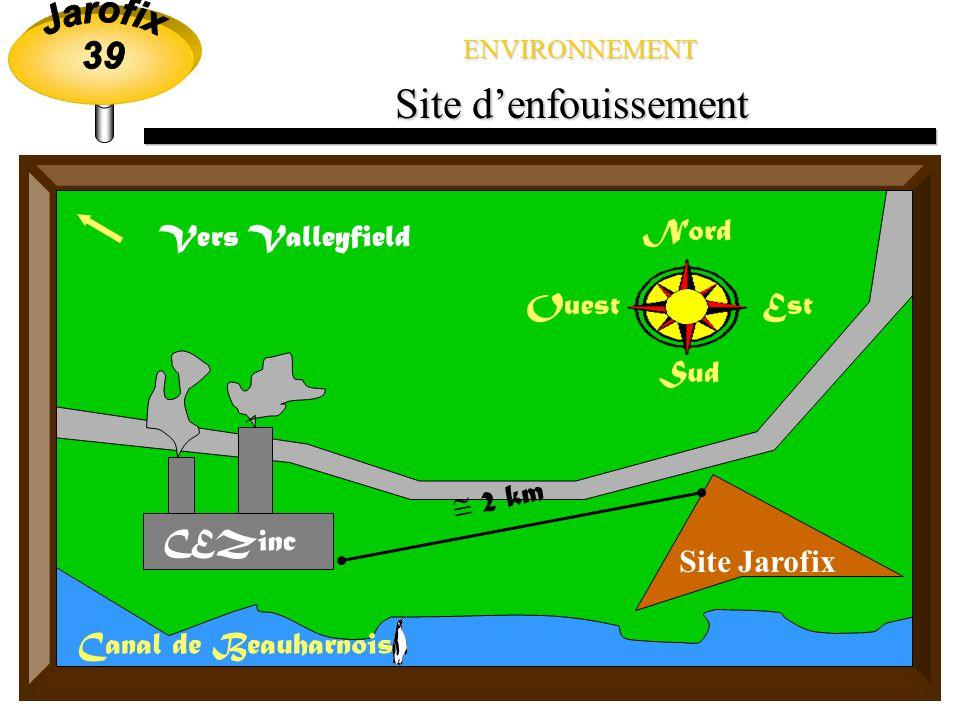 Site d'enfouissement CEZinc Canal de Beauharnois Site Jarofix Nord Sud
