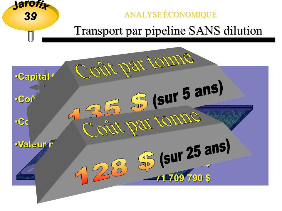 Coût par tonne Coût par tonne 135 $ 128 $