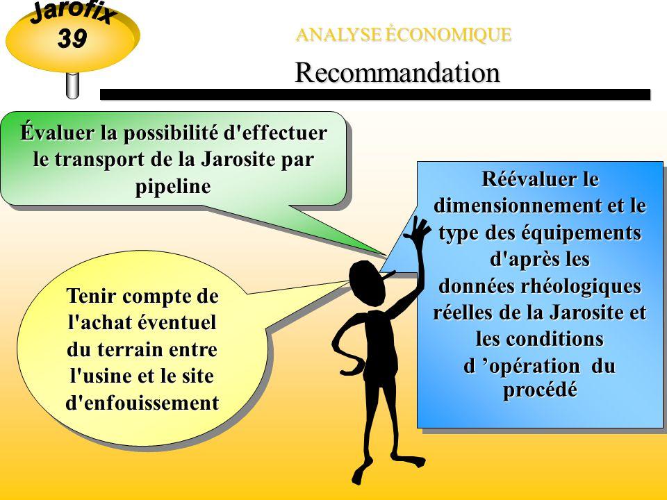 ANALYSE ÉCONOMIQUE Recommandation. Évaluer la possibilité d effectuer le transport de la Jarosite par.