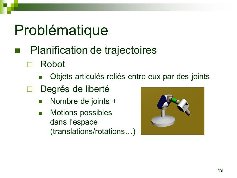 Problématique Planification de trajectoires Robot Degrés de liberté