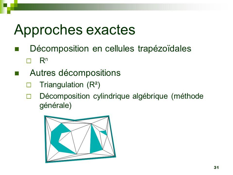 Approches exactes Décomposition en cellules trapézoïdales