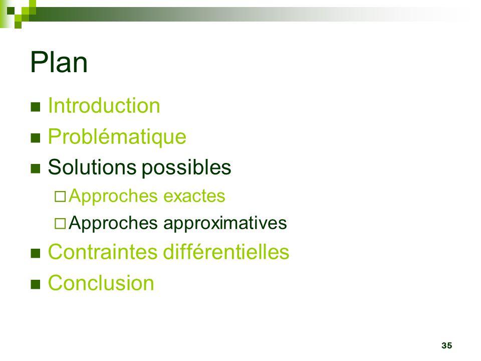 Plan Introduction Problématique Solutions possibles