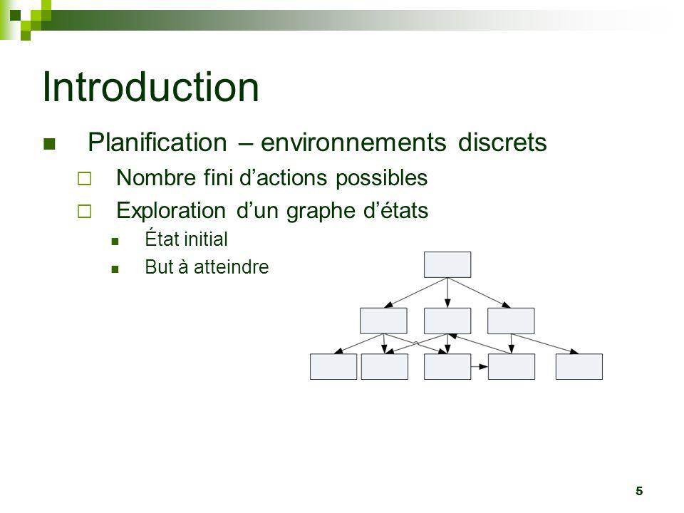 Introduction Planification – environnements discrets