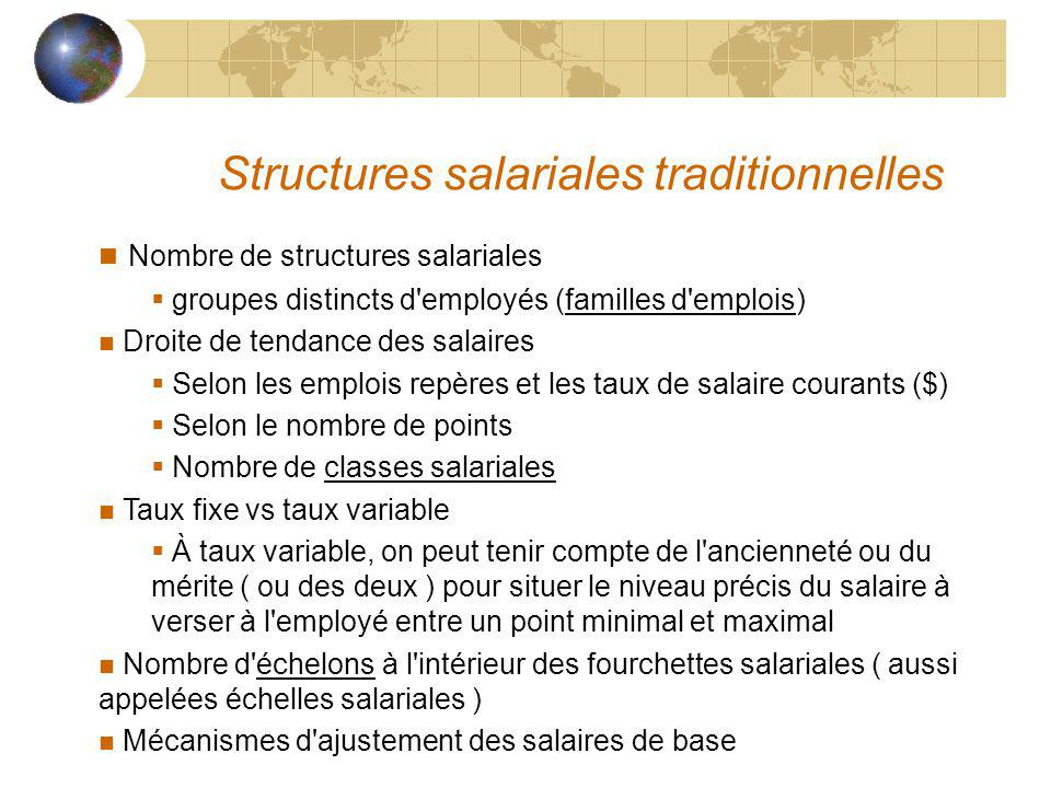 Structures salariales traditionnelles