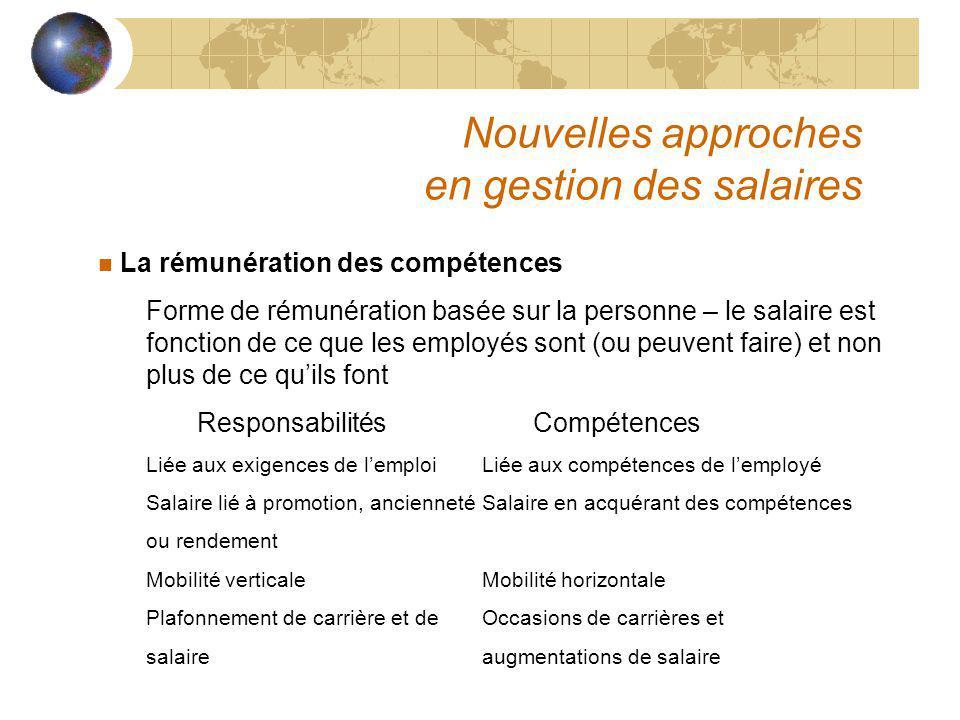 Nouvelles approches en gestion des salaires