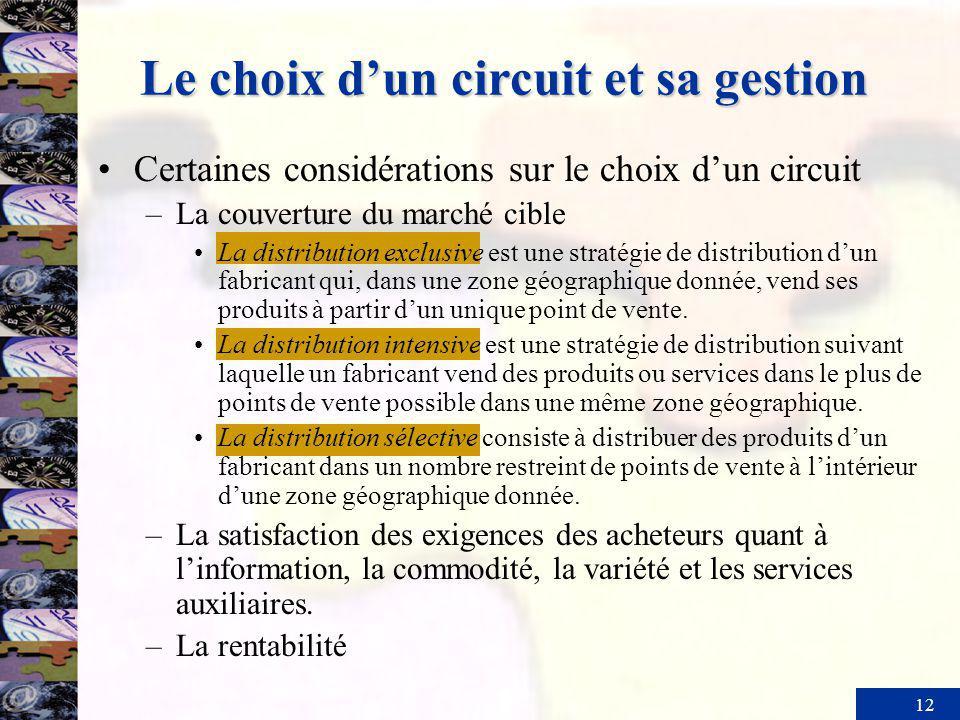 Le choix d'un circuit et sa gestion