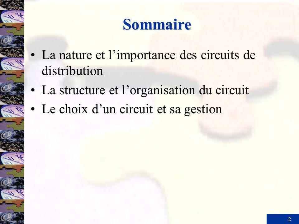 Sommaire La nature et l'importance des circuits de distribution