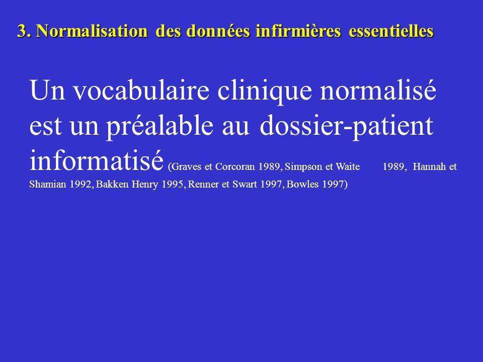 3. Normalisation des données infirmières essentielles