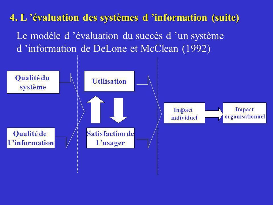 4. L 'évaluation des systèmes d 'information (suite)