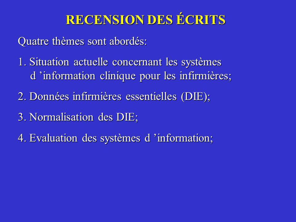 RECENSION DES ÉCRITS Quatre thèmes sont abordés:
