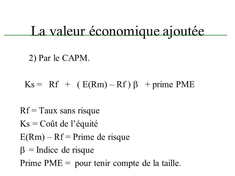 La valeur économique ajoutée