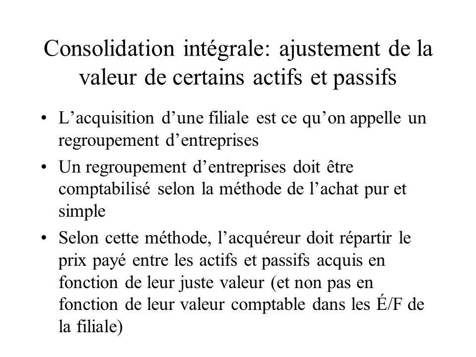Consolidation intégrale: ajustement de la valeur de certains actifs et passifs