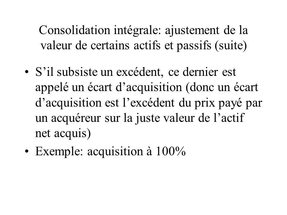 Consolidation intégrale: ajustement de la valeur de certains actifs et passifs (suite)