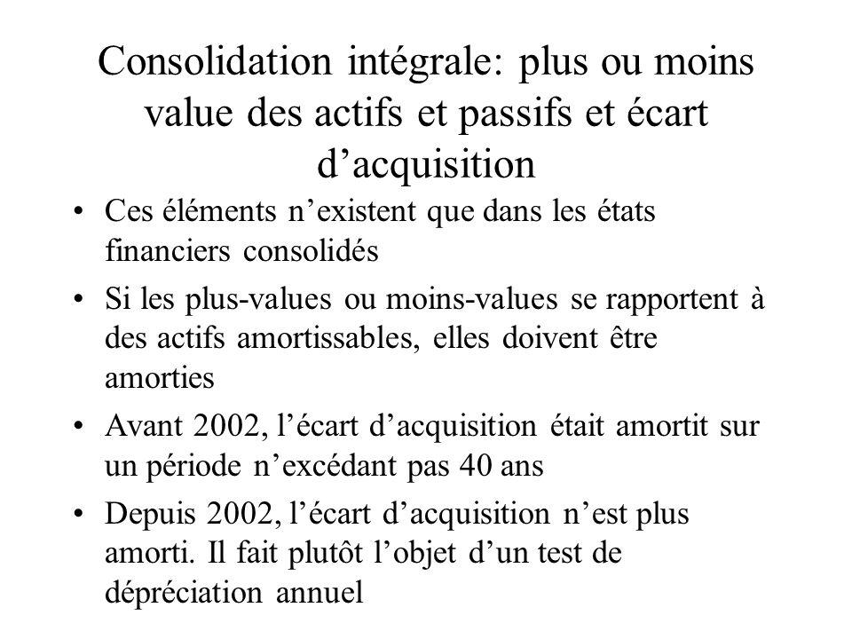 Consolidation intégrale: plus ou moins value des actifs et passifs et écart d'acquisition