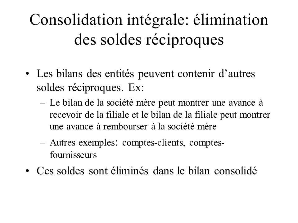 Consolidation intégrale: élimination des soldes réciproques