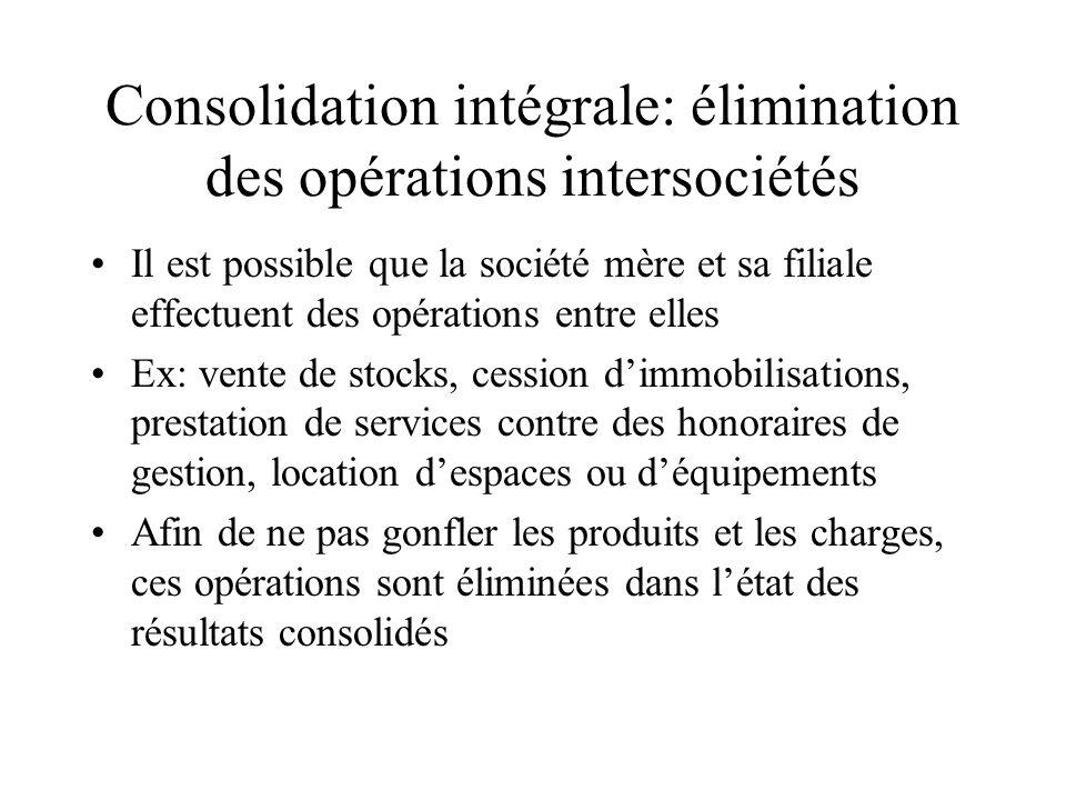 Consolidation intégrale: élimination des opérations intersociétés
