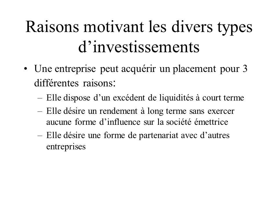 Raisons motivant les divers types d'investissements