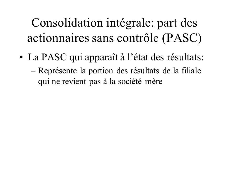 Consolidation intégrale: part des actionnaires sans contrôle (PASC)