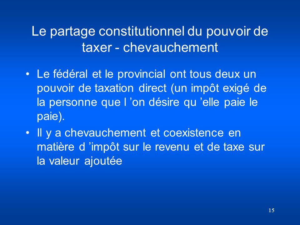 Le partage constitutionnel du pouvoir de taxer - chevauchement