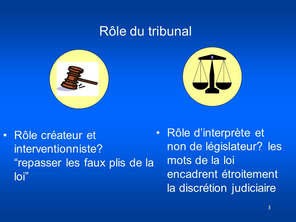 Rôle du tribunal Rôle d'interprète et non de législateur les mots de la loi encadrent étroitement la discrétion judiciaire.