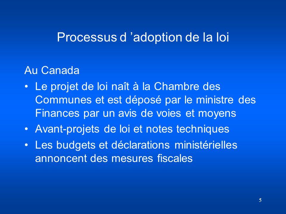 Processus d 'adoption de la loi