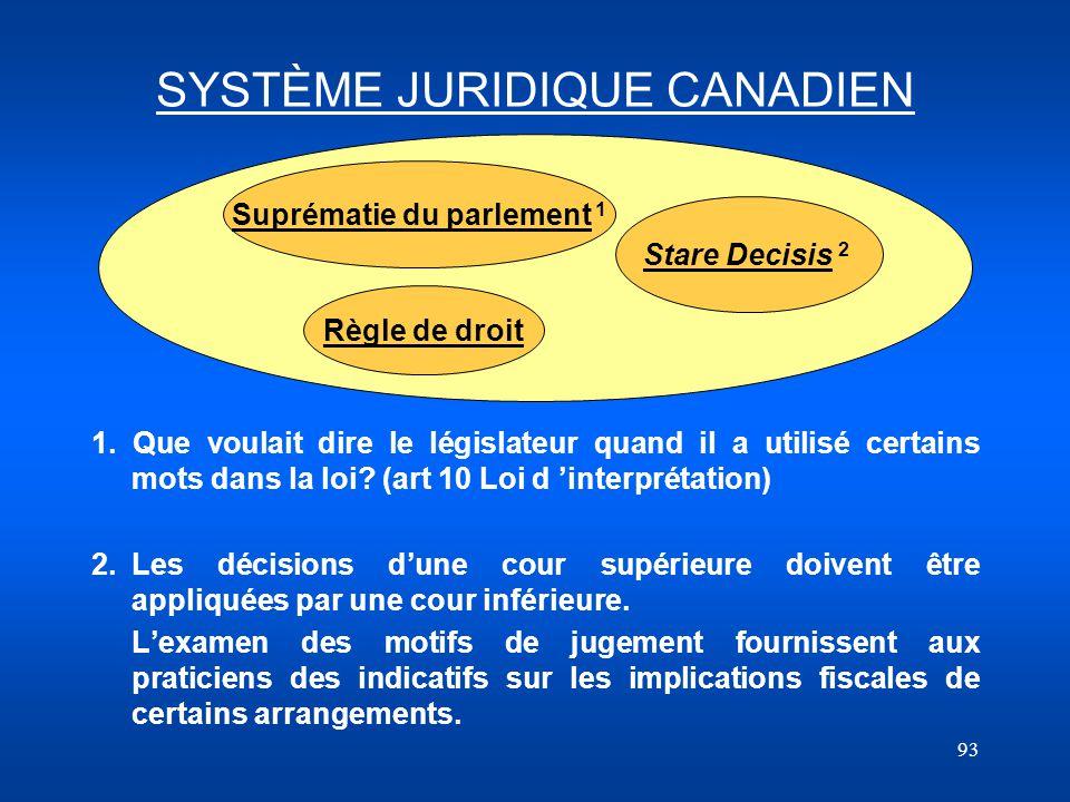 SYSTÈME JURIDIQUE CANADIEN