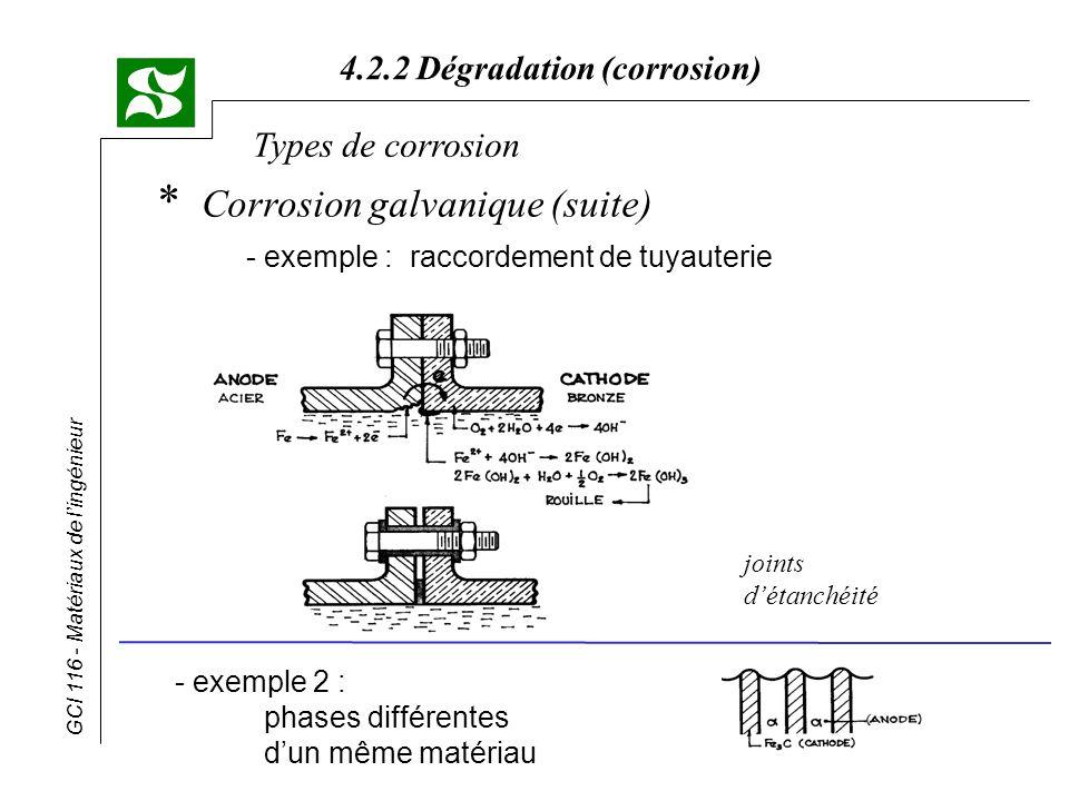 Corrosion galvanique (suite) - exemple : raccordement de tuyauterie