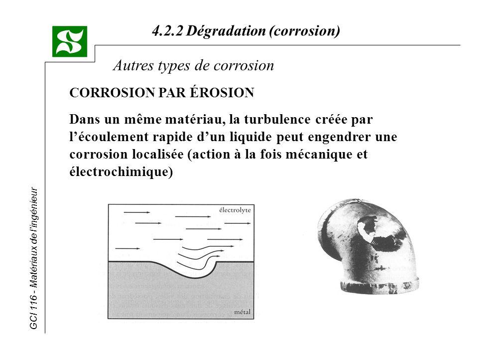 Autres types de corrosion